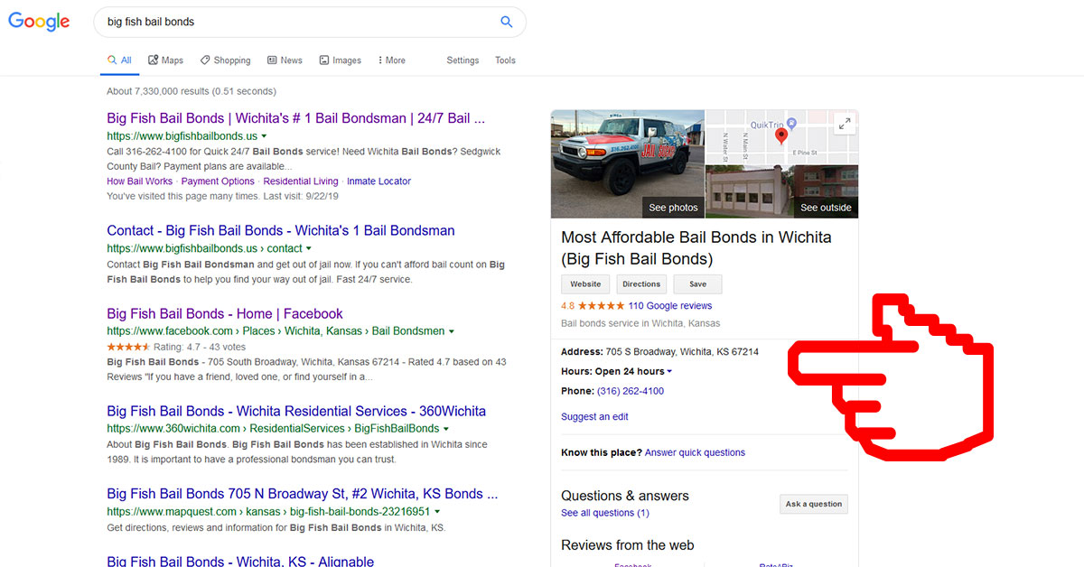 Why is NAP Important for SEO and Local Search?